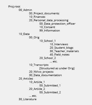 Example of a folder structure